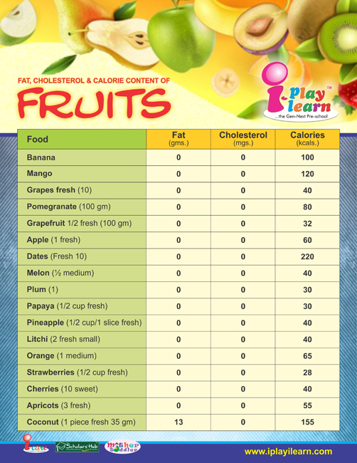 Parenting Tips_ Fruits_1